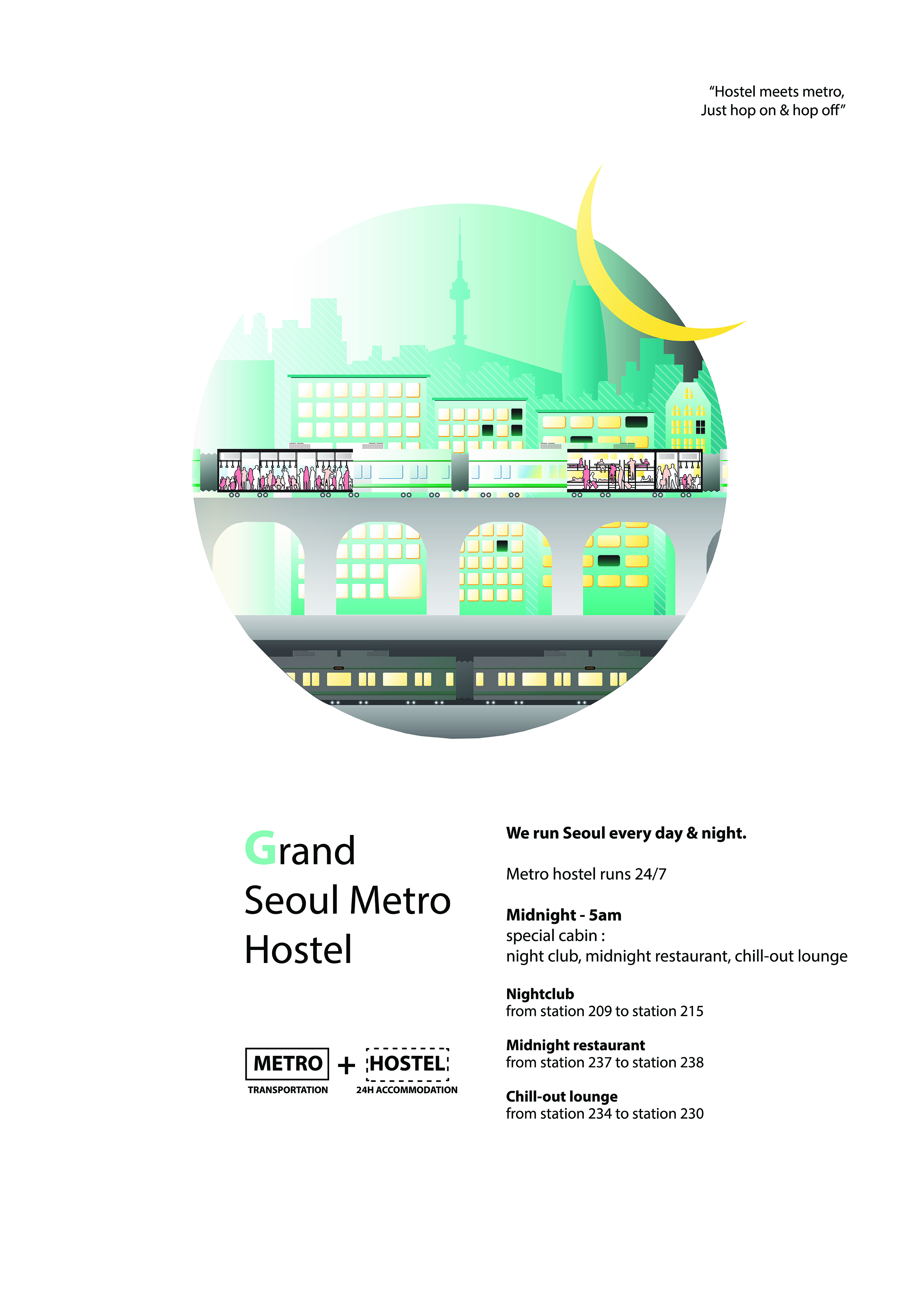 Grand Seoul Metro