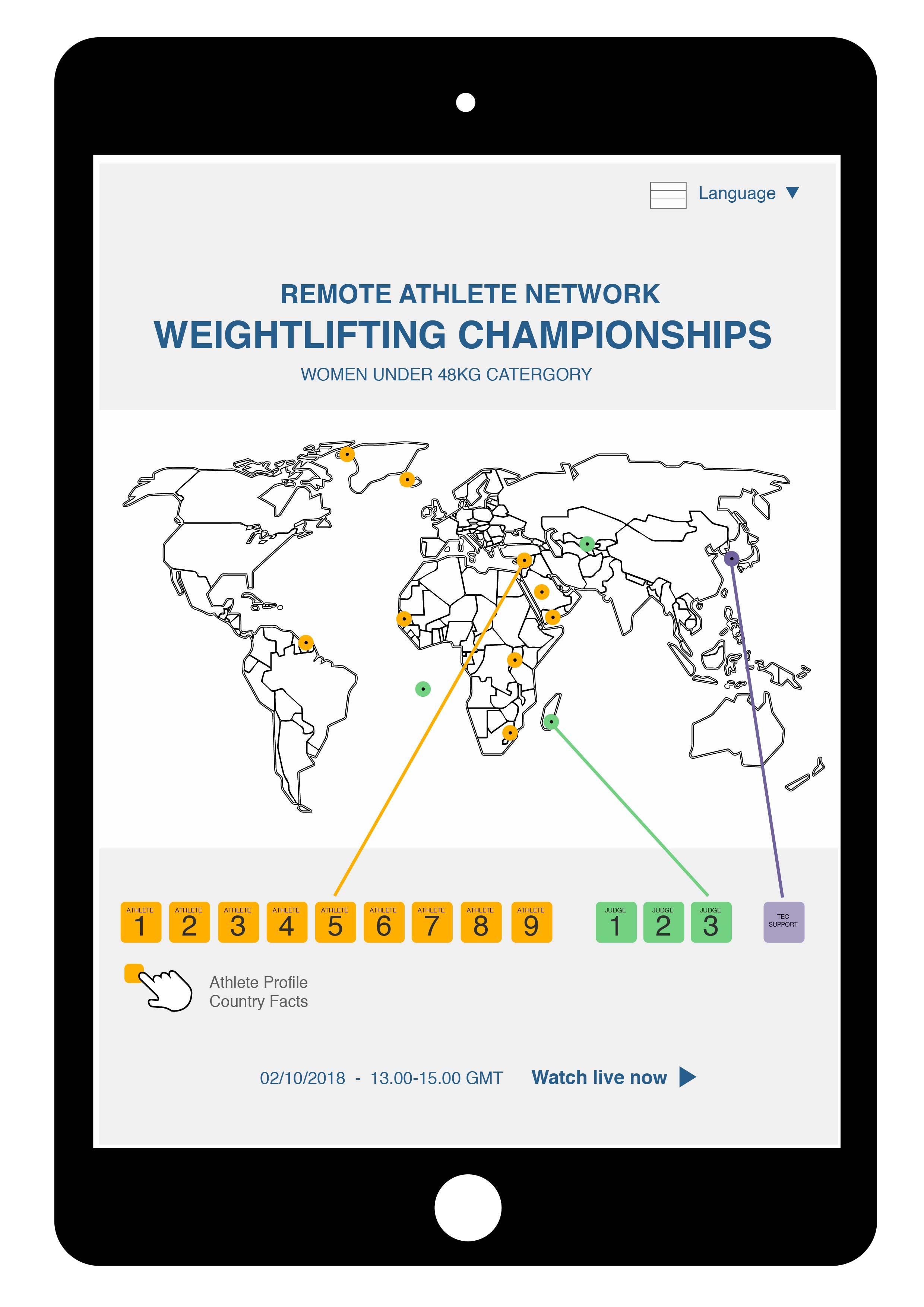 Remote athlete network