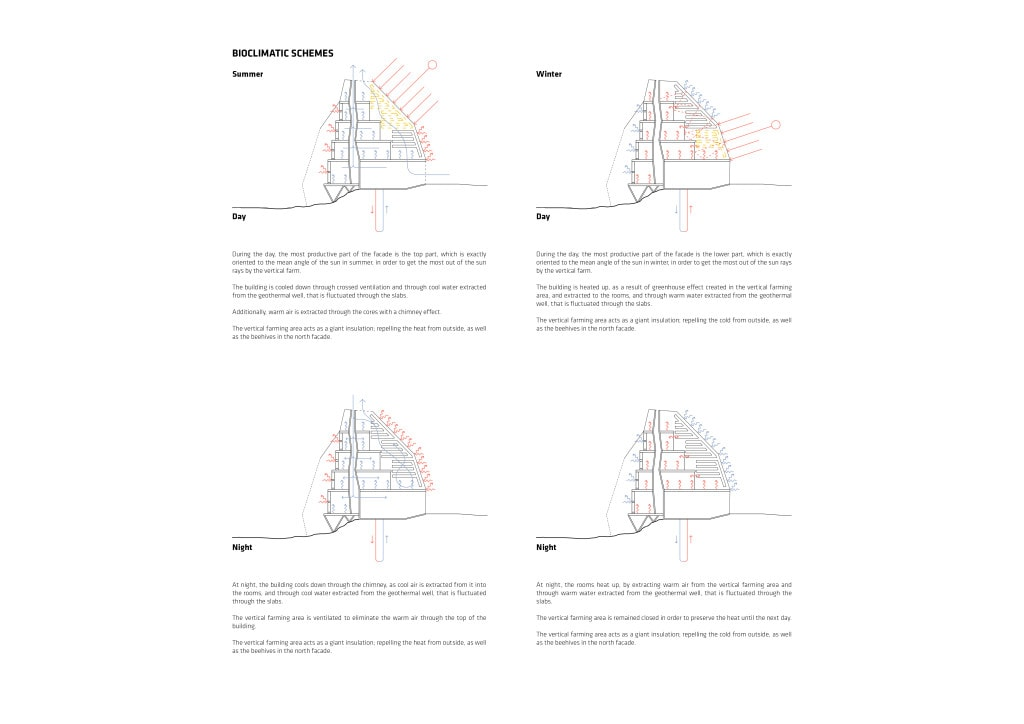 17_Landscape Reference Bioclimatic Schemes