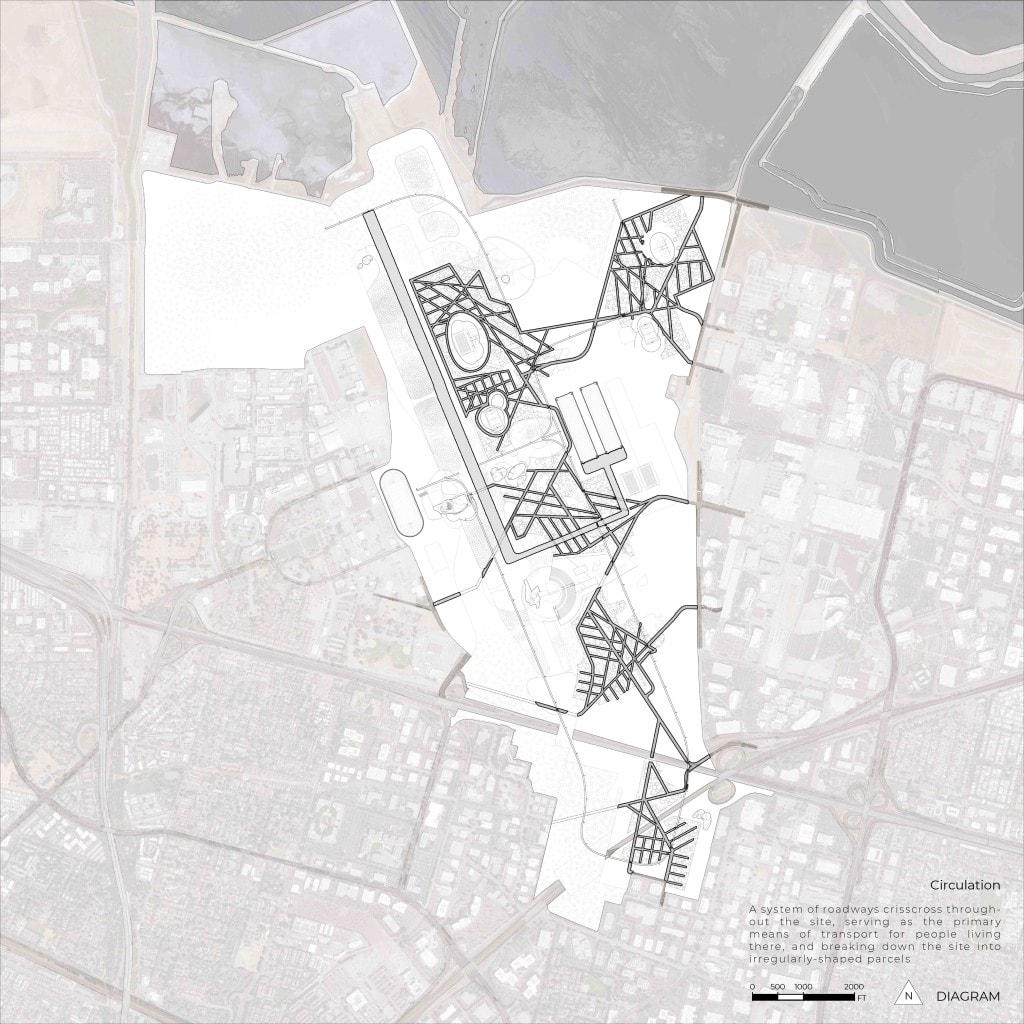 06_Site-Circulation