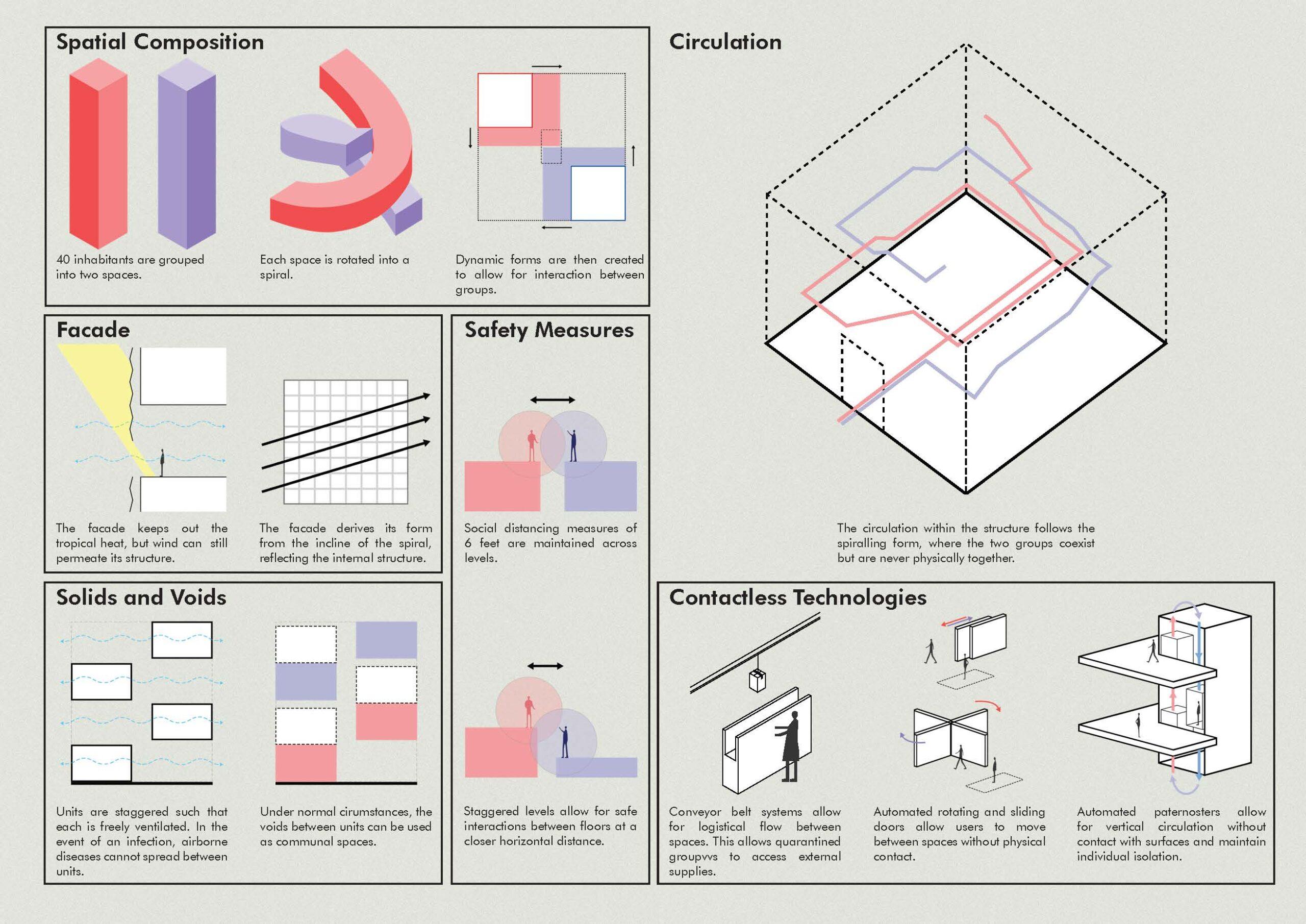 18127_New Dorm Norms_Concept