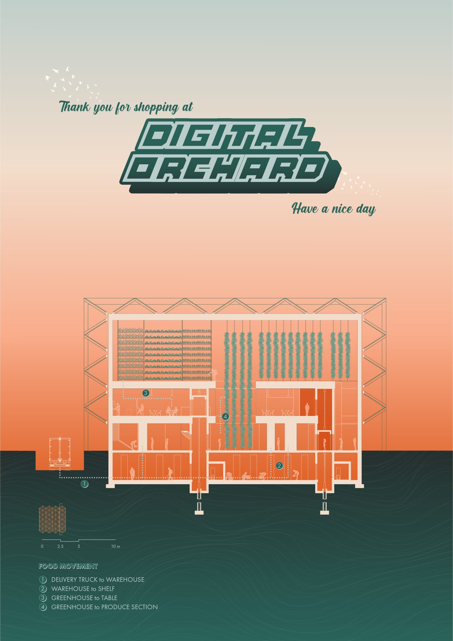 18275_Digital Orchard_Technical