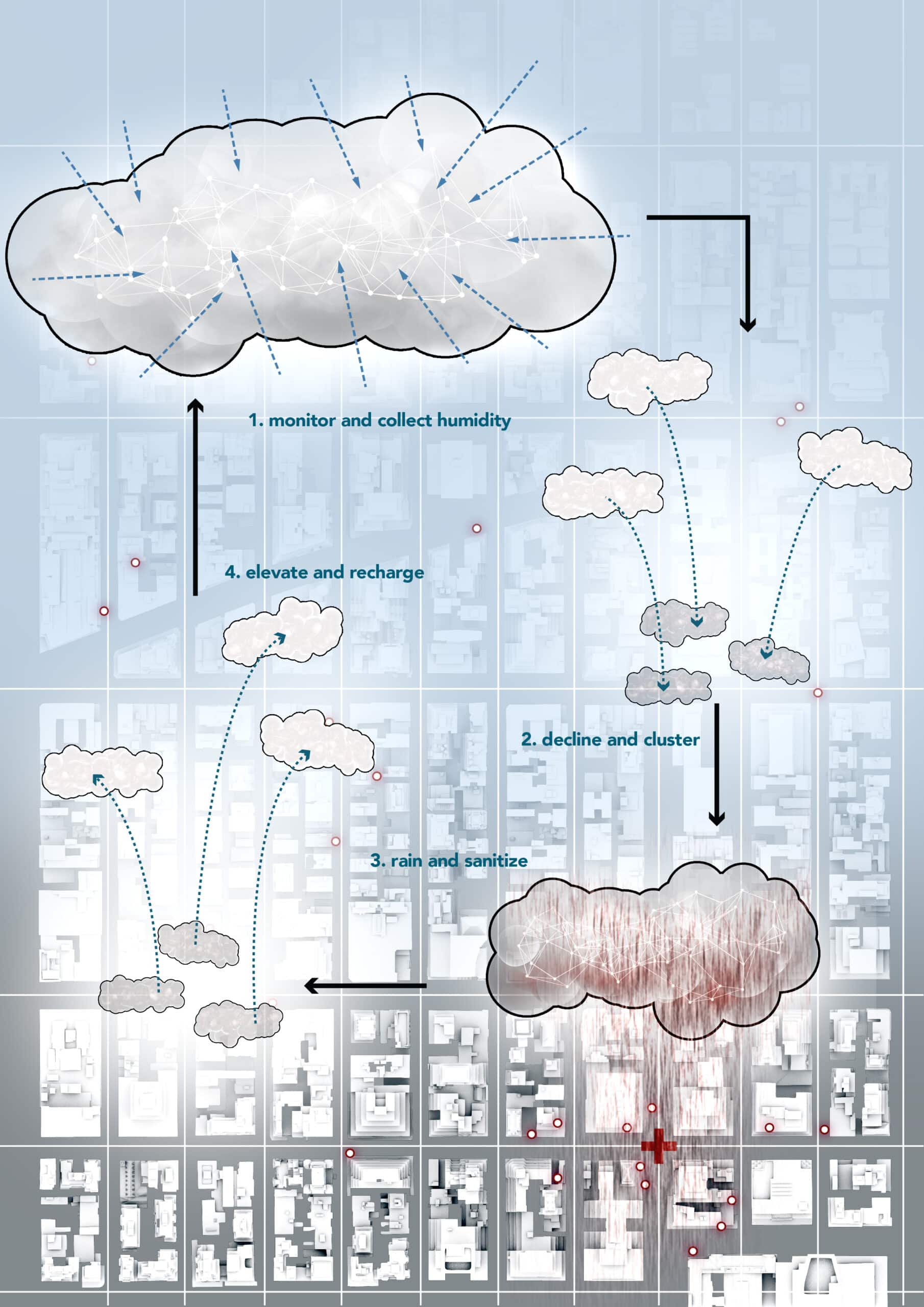 19245_CLOUDs_TECHNICAL IMAGE